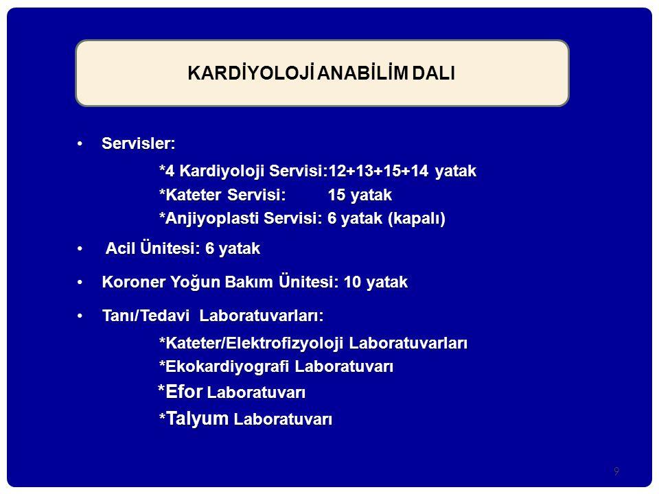 9 •Servisler: *4 Kardiyoloji Servisi:12+13+15+14 yatak *4 Kardiyoloji Servisi:12+13+15+14 yatak *Kateter Servisi: 15 yatak *Kateter Servisi: 15 yatak