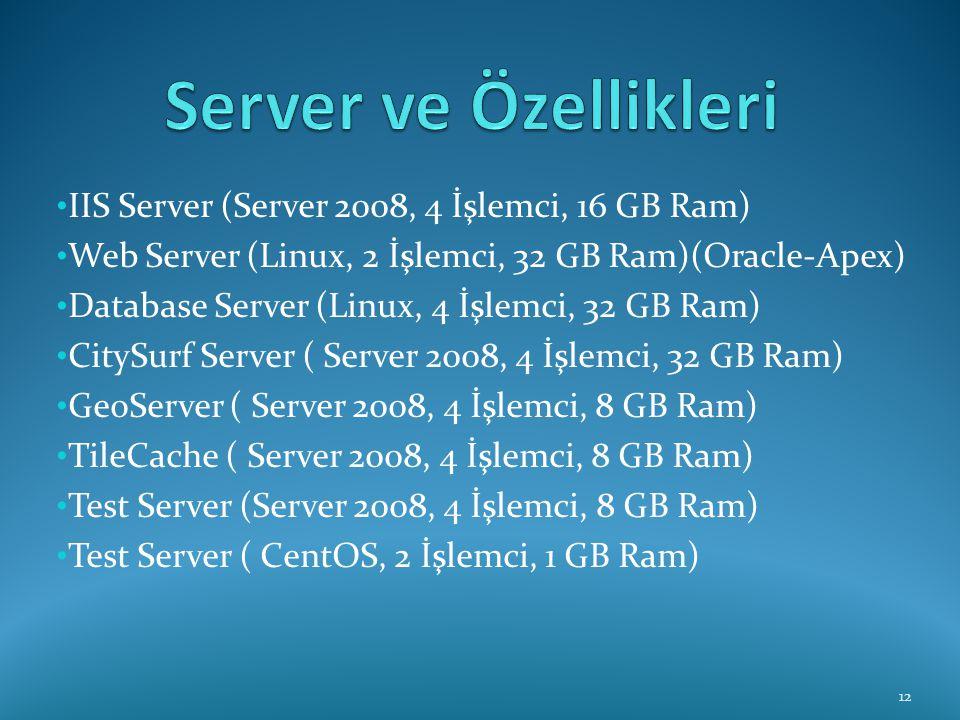 • IIS Server (Server 2008, 4 İşlemci, 16 GB Ram) • Web Server (Linux, 2 İşlemci, 32 GB Ram)(Oracle-Apex) • Database Server (Linux, 4 İşlemci, 32 GB Ra