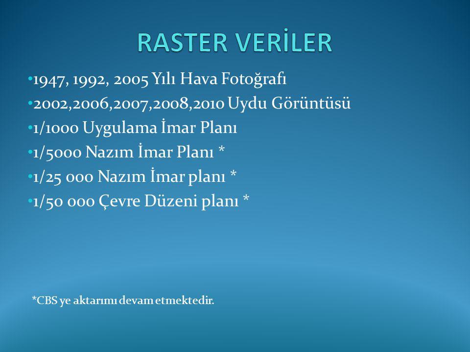 • 1947, 1992, 2005 Yılı Hava Fotoğrafı • 2002,2006,2007,2008,2010 Uydu Görüntüsü • 1/1000 Uygulama İmar Planı • 1/5000 Nazım İmar Planı * • 1/25 000 N