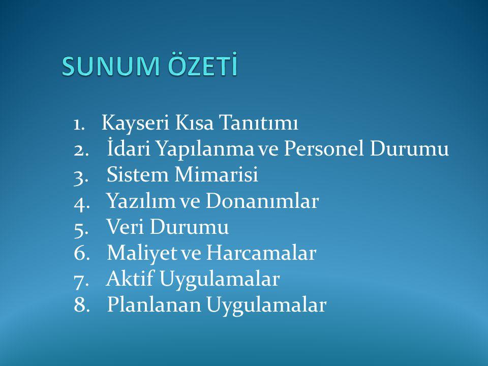 • İç Anadolunun Ortasında Toplam 1.200.000 nüfusa sahiptir.