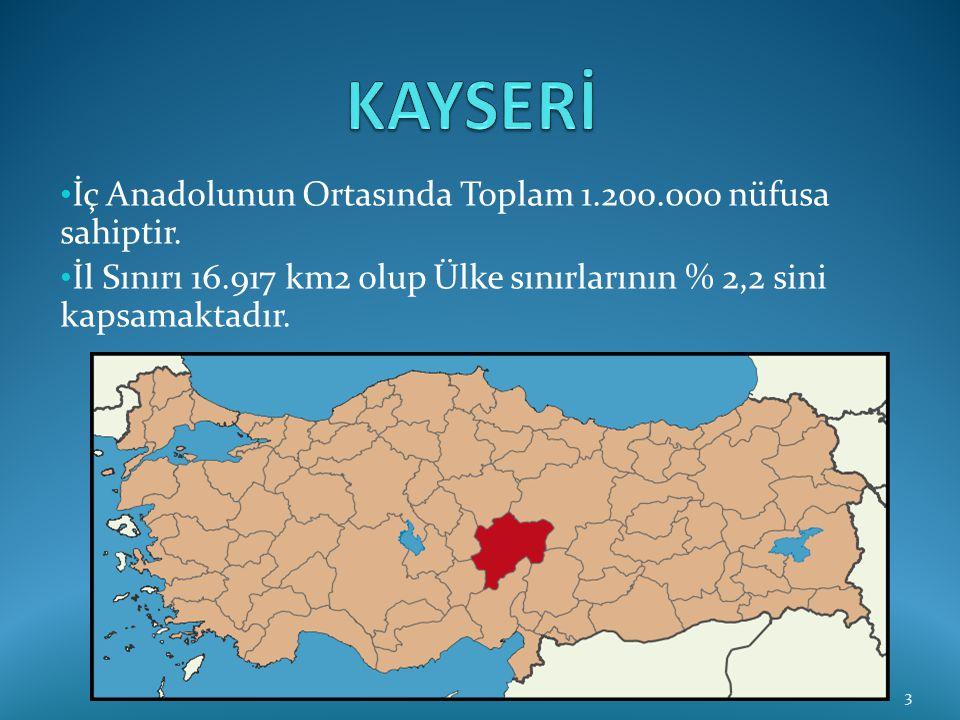 • İç Anadolunun Ortasında Toplam 1.200.000 nüfusa sahiptir. • İl Sınırı 16.917 km2 olup Ülke sınırlarının % 2,2 sini kapsamaktadır. 3