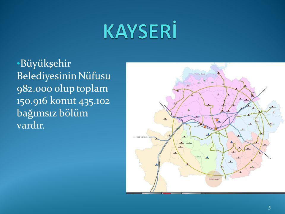 • Büyükşehir Belediyesinin Nüfusu 982.000 olup toplam 150.916 konut 435.102 bağımsız bölüm vardır. 5