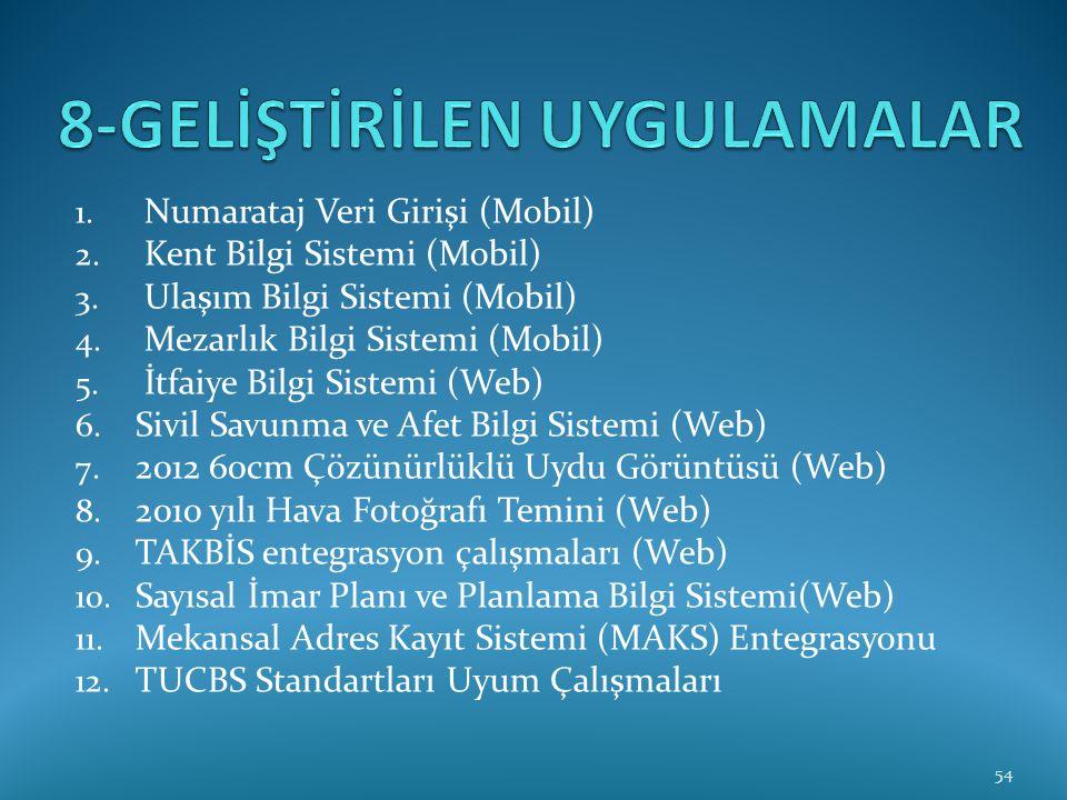 1. Numarataj Veri Girişi (Mobil) 2. Kent Bilgi Sistemi (Mobil) 3. Ulaşım Bilgi Sistemi (Mobil) 4. Mezarlık Bilgi Sistemi (Mobil) 5. İtfaiye Bilgi Sist