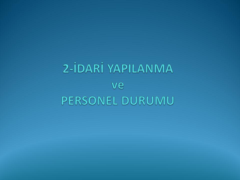 28 3 BOYUTLU KENT REHBERİ