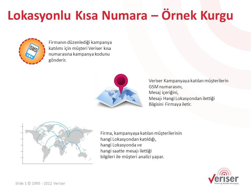 Slide 1 © 1995 - 2012 Veriser Lokasyonlu Kısa Numara – Örnek Kurgu Firmanın düzenlediği kampanya katılımı için müşteri Veriser kısa numarasına kampany