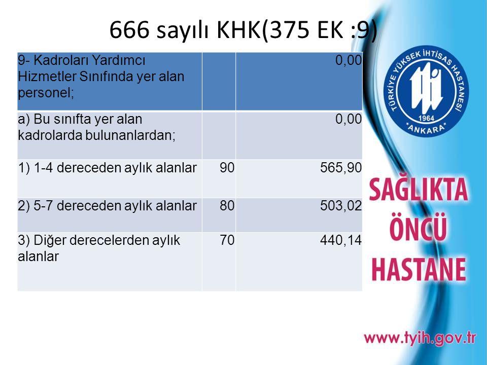 666 sayılı KHK(375 EK :9) 9- Kadroları Yardımcı Hizmetler Sınıfında yer alan personel; 0,00 a) Bu sınıfta yer alan kadrolarda bulunanlardan; 0,00 1) 1