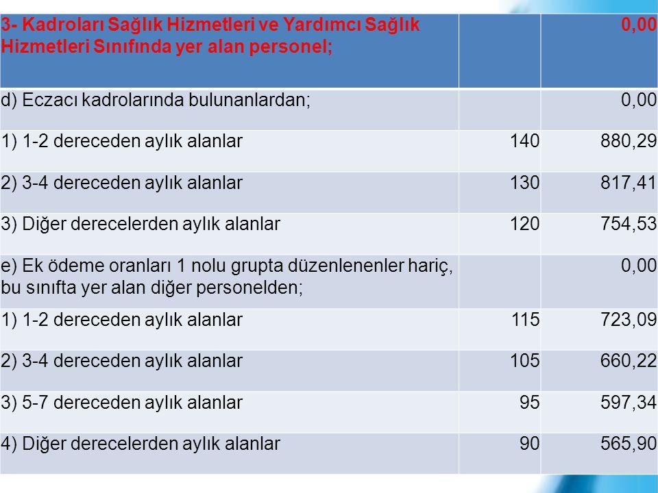 3- Kadroları Sağlık Hizmetleri ve Yardımcı Sağlık Hizmetleri Sınıfında yer alan personel; 0,00 d) Eczacı kadrolarında bulunanlardan; 0,00 1) 1-2 derec