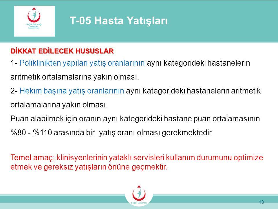 10 T-05 Hasta Yatışları DİKKAT EDİLECEK HUSUSLAR 1- Poliklinikten yapılan yatış oranlarının aynı kategorideki hastanelerin aritmetik ortalamalarına ya
