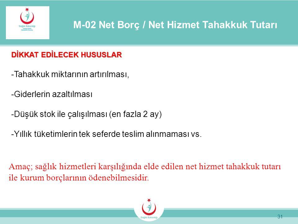 31 M-02 Net Borç / Net Hizmet Tahakkuk Tutarı DİKKAT EDİLECEK HUSUSLAR -Tahakkuk miktarının artırılması, -Giderlerin azaltılması -Düşük stok ile çalış