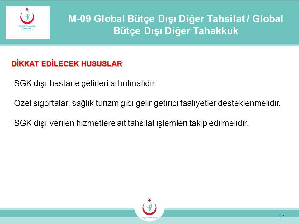 42 M-09 Global Bütçe Dışı Diğer Tahsilat / Global Bütçe Dışı Diğer Tahakkuk DİKKAT EDİLECEK HUSUSLAR -SGK dışı hastane gelirleri artırılmalıdır. -Özel