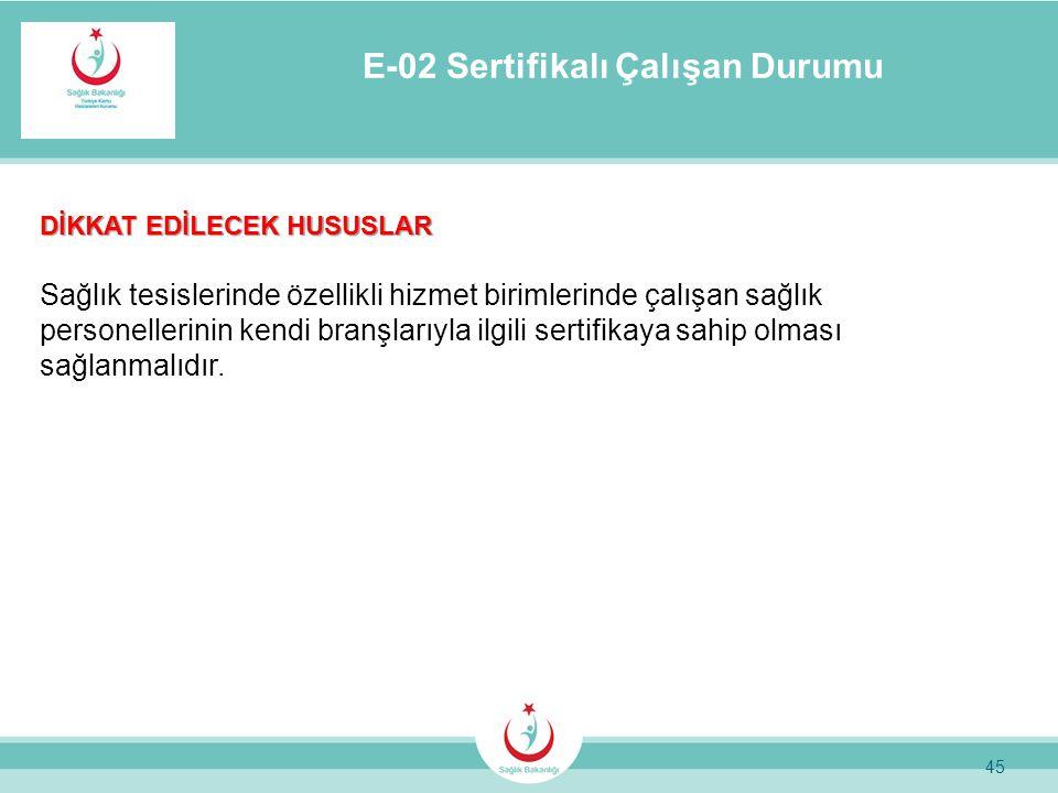 45 E-02 Sertifikalı Çalışan Durumu DİKKAT EDİLECEK HUSUSLAR Sağlık tesislerinde özellikli hizmet birimlerinde çalışan sağlık personellerinin kendi bra