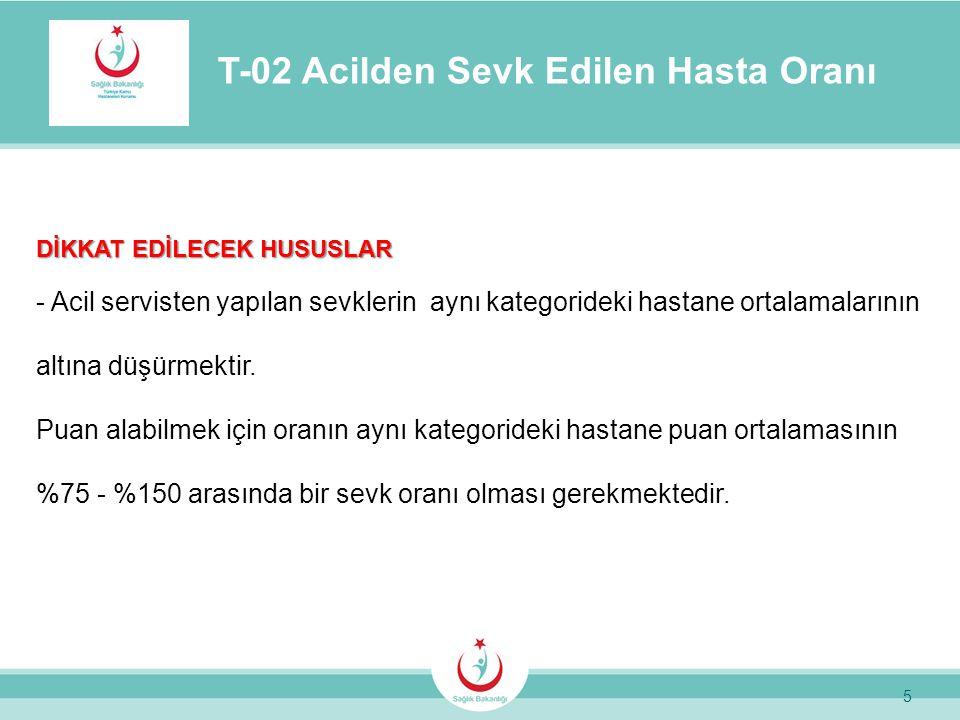 5 T-02 Acilden Sevk Edilen Hasta Oranı DİKKAT EDİLECEK HUSUSLAR - Acil servisten yapılan sevklerin aynı kategorideki hastane ortalamalarının altına dü