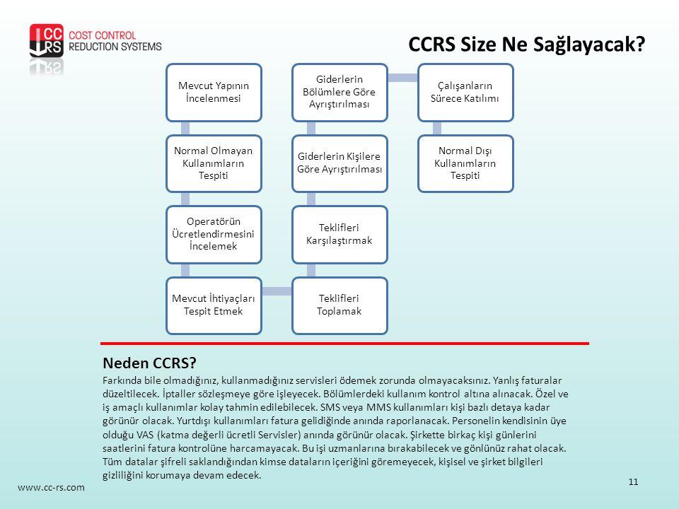 www.cc-rs.com Neden CCRS? Farkında bile olmadığınız, kullanmadığınız servisleri ödemek zorunda olmayacaksınız. Yanlış faturalar düzeltilecek. İptaller