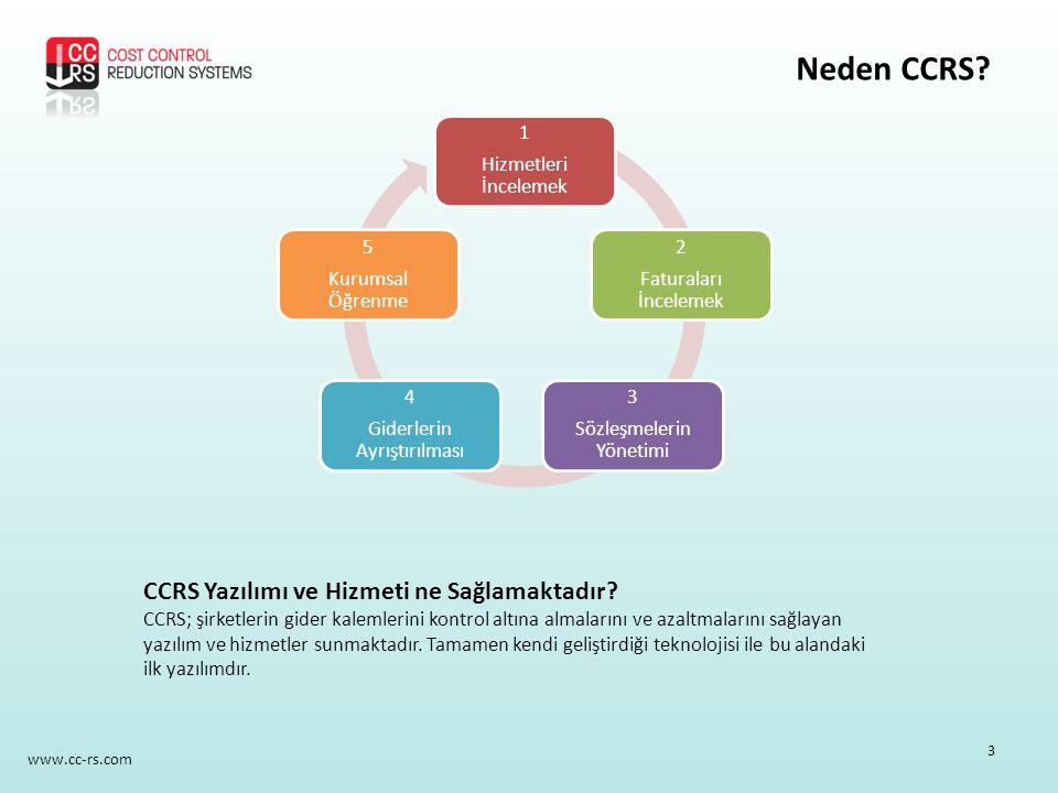 www.cc-rs.com 1 Hizmetleri İncelemek 2 Faturaları İncelemek 3 Sözleşmelerin Yönetimi 4 Giderlerin Ayrıştırılması 5 Kurumsal Öğrenme CCRS Yazılımı ve H