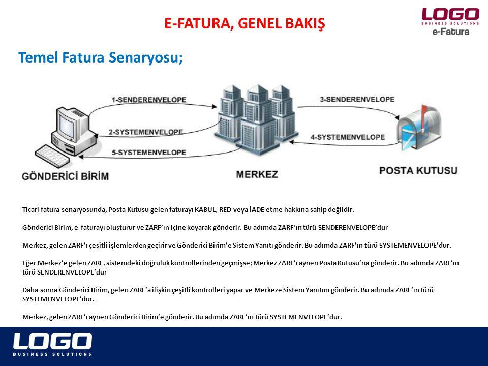 E-FATURA, GENEL BAKIŞ Temel Fatura Senaryosu; Ticari fatura senaryosunda, Posta Kutusu gelen faturayı KABUL, RED veya İADE etme hakkına sahip değildir.