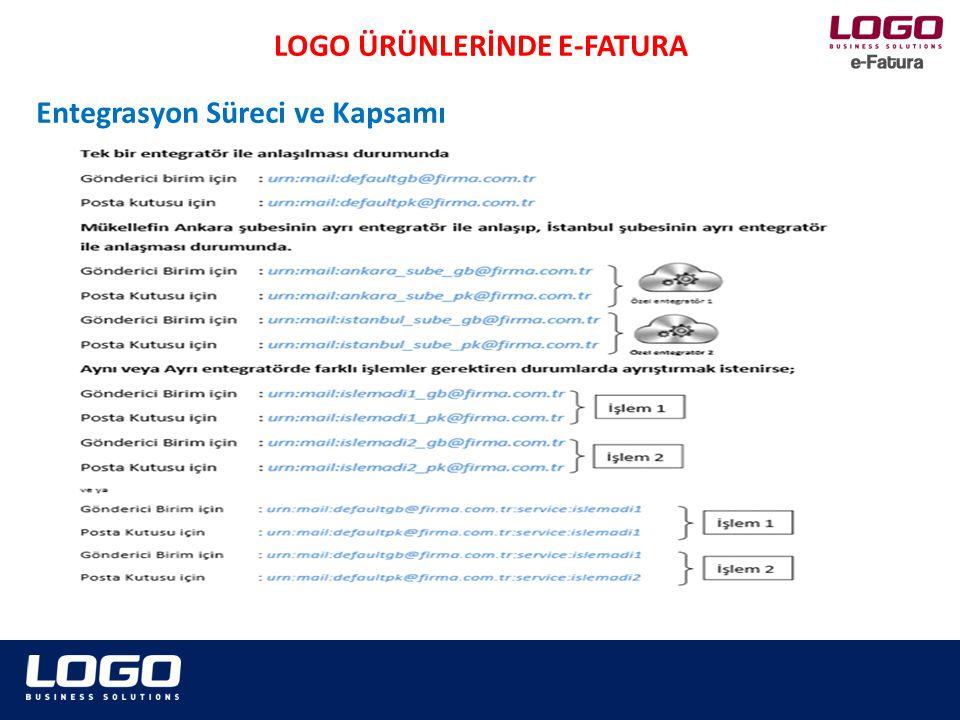 LOGO ÜRÜNLERİNDE E-FATURA Entegrasyon Süreci ve Kapsamı