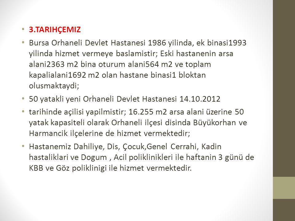• 3.TARIHÇEMIZ • Bursa Orhaneli Devlet Hastanesi 1986 yilinda, ek binasi1993 yilinda hizmet vermeye baslamistir; Eski hastanenin arsa alani2363 m2 bin