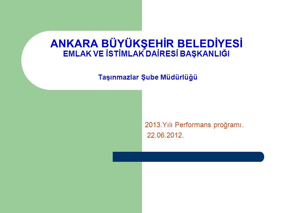 ANKARA BÜYÜKŞEHİR BELEDİYESİ EMLAK VE İSTİMLAK DAİRESİ BAŞKANLIĞI Taşınmazlar Şube Müdürlüğü 2013.Yılı Performans proğramı. 22.06.2012.