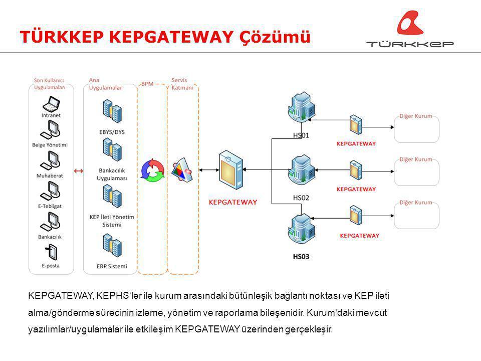 TÜRKKEP KEPGATEWAY Çözümü KEPGATEWAY, KEPHS'ler ile kurum arasındaki bütünleşik bağlantı noktası ve KEP ileti alma/gönderme sürecinin izleme, yönetim