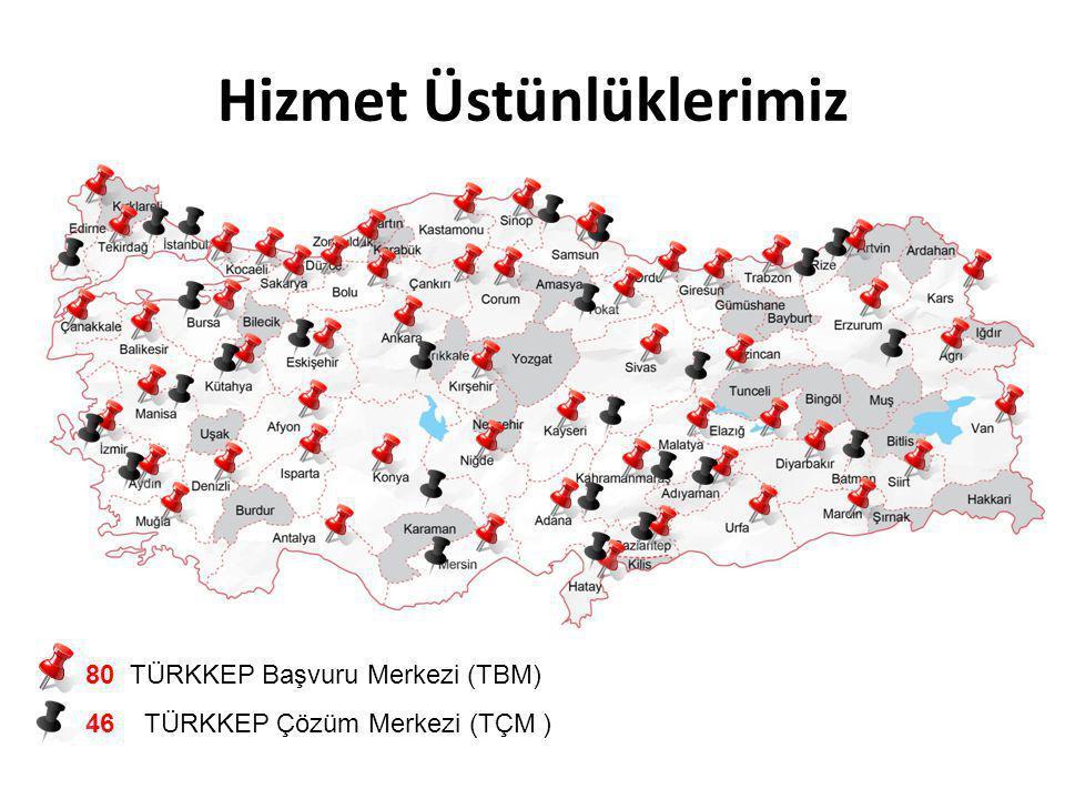 80 TÜRKKEP Başvuru Merkezi (TBM) 46 TÜRKKEP Çözüm Merkezi (TÇM ) Hizmet Üstünlüklerimiz