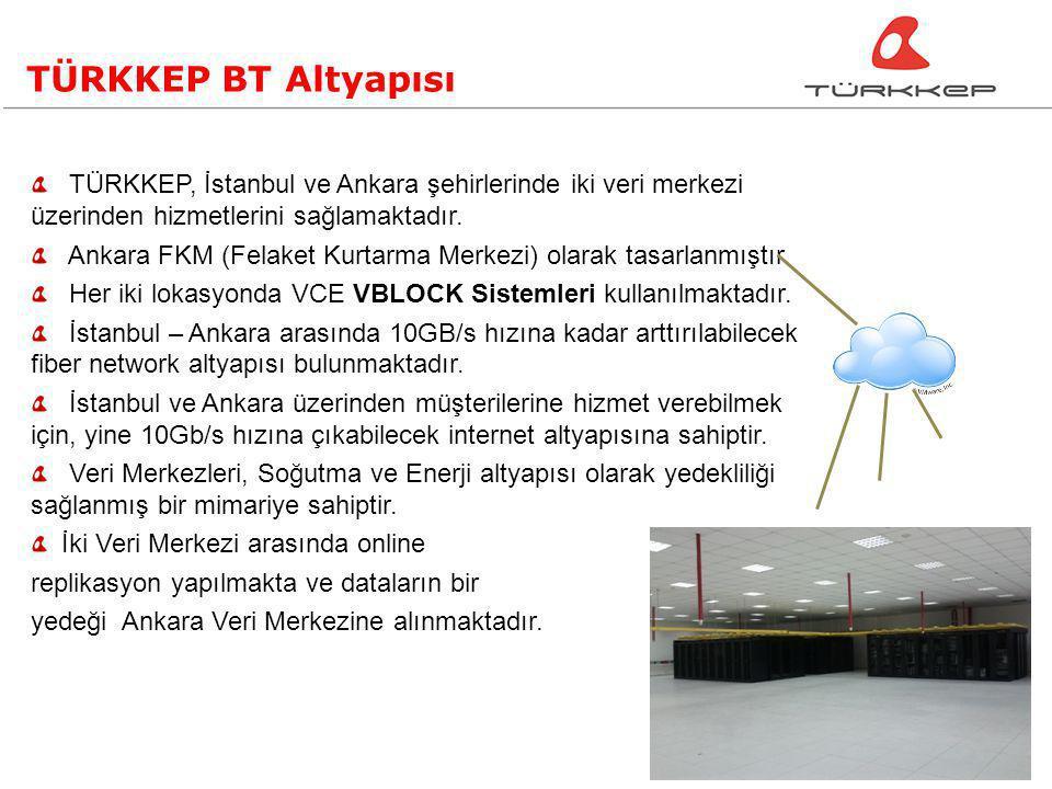 TÜRKKEP BT Altyapısı TÜRKKEP, İstanbul ve Ankara şehirlerinde iki veri merkezi üzerinden hizmetlerini sağlamaktadır. Ankara FKM (Felaket Kurtarma Merk