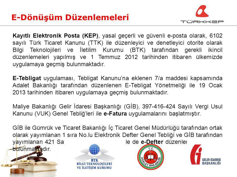 E-Dönüşüm Düzenlemeleri Kayıtlı Elektronik Posta (KEP), yasal geçerli ve güvenli e-posta olarak, 6102 sayılı Türk Ticaret Kanunu (TTK) ile düzenleyici