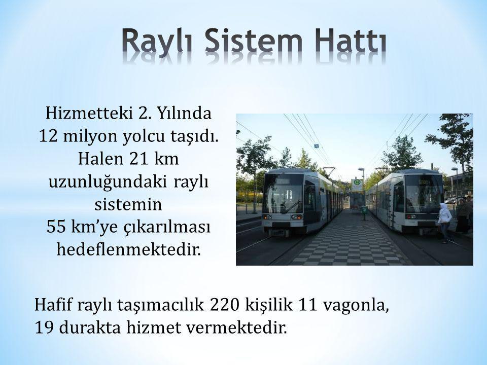 Hizmetteki 2. Yılında 12 milyon yolcu taşıdı. Halen 21 km uzunluğundaki raylı sistemin 55 km'ye çıkarılması hedeflenmektedir. Hafif raylı taşımacılık