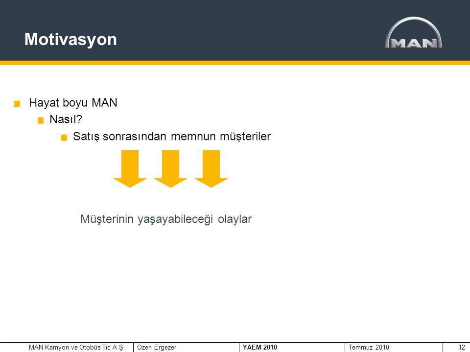 MAN Kamyon ve Otobüs Tic A ŞÖzen Ergezer YAEM 2010 Temmuz 201012 Hayat boyu MAN Nasıl.