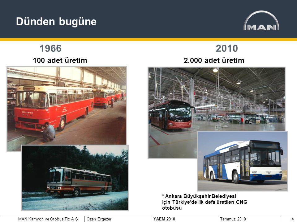MAN Kamyon ve Otobüs Tic A ŞÖzen Ergezer YAEM 2010 Temmuz 20104 19662010 100 adet üretim2.000 adet üretim * Ankara Büyükşehir Belediyesi için Türkiye'de ilk defa üretilen CNG otobüsü Dünden bugüne