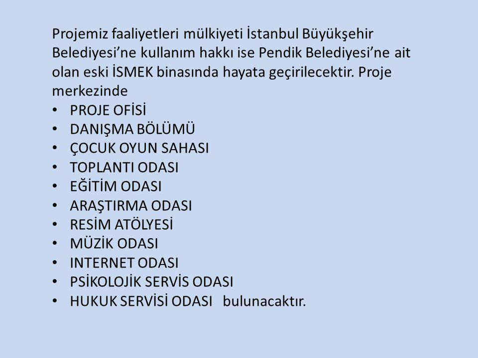 Projemiz faaliyetleri mülkiyeti İstanbul Büyükşehir Belediyesi'ne kullanım hakkı ise Pendik Belediyesi'ne ait olan eski İSMEK binasında hayata geçirilecektir.