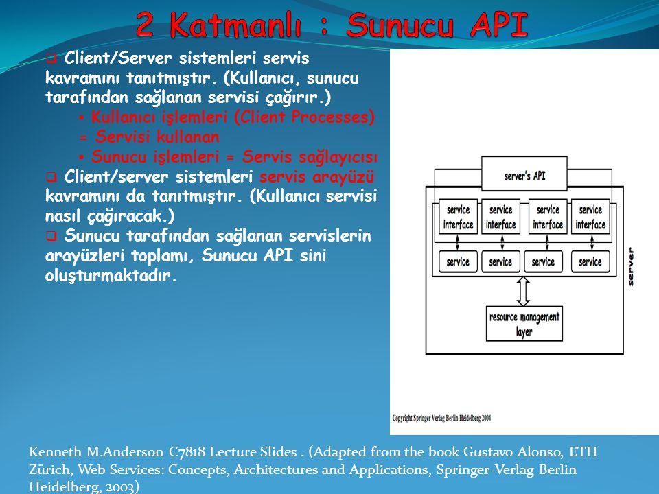  Client/Server sistemleri servis kavramını tanıtmıştır. (Kullanıcı, sunucu tarafından sağlanan servisi çağırır.)  Kullanıcı işlemleri (Client Proces