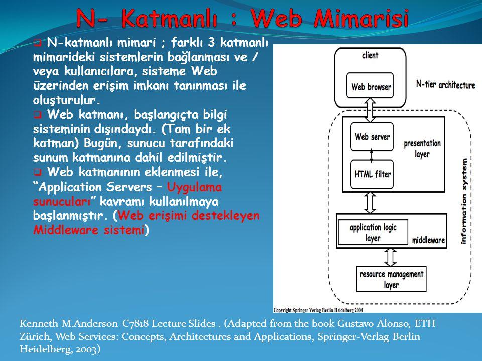  N-katmanlı mimari ; farklı 3 katmanlı mimarideki sistemlerin bağlanması ve / veya kullanıcılara, sisteme Web üzerinden erişim imkanı tanınması ile o