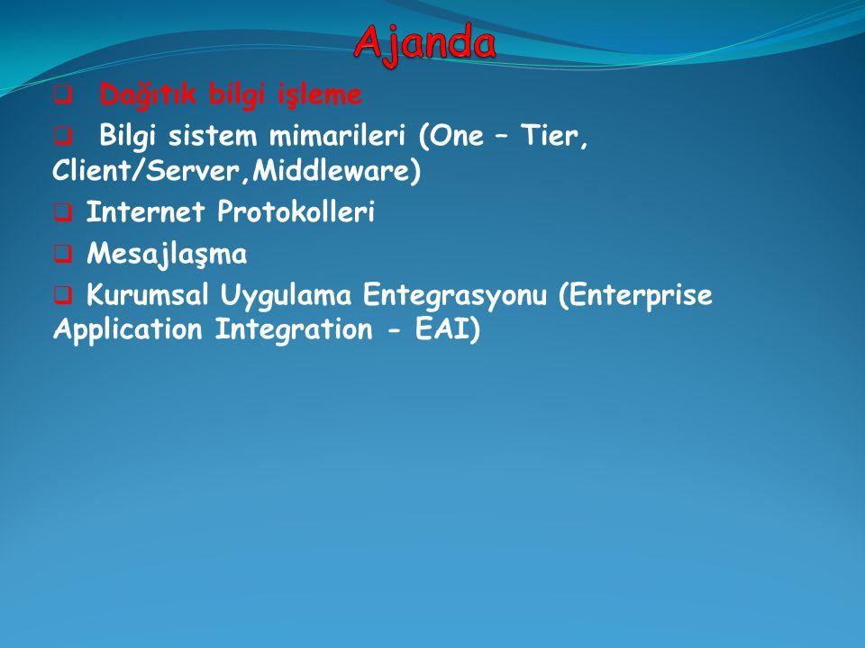  Sunucu arayüzü, arayüz tanımlama dili (IDL – Interface Definition Language) kullanılarak tanımlanır.