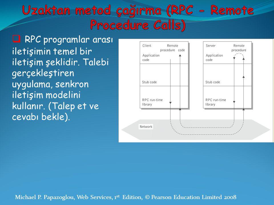  RPC programlar arası iletişimin temel bir iletişim şeklidir. Talebi gerçekleştiren uygulama, senkron iletişim modelini kullanır. (Talep et ve cevabı