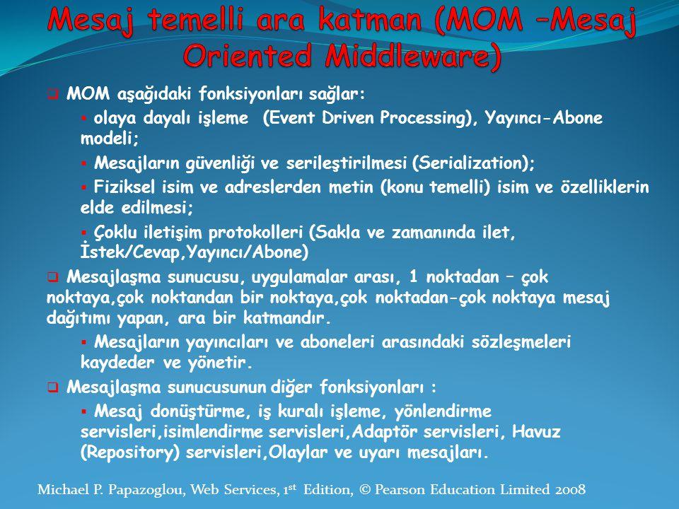  MOM aşağıdaki fonksiyonları sağlar:  olaya dayalı işleme (Event Driven Processing), Yayıncı-Abone modeli;  Mesajların güvenliği ve serileştirilmes