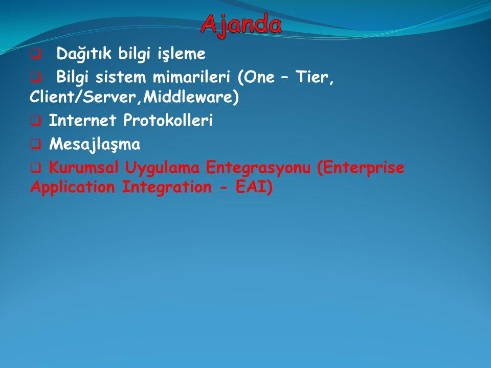  Dağıtık bilgi işleme  Bilgi sistem mimarileri (One – Tier, Client/Server,Middleware)  Internet Protokolleri  Mesajlaşma  Kurumsal Uygulama Enteg