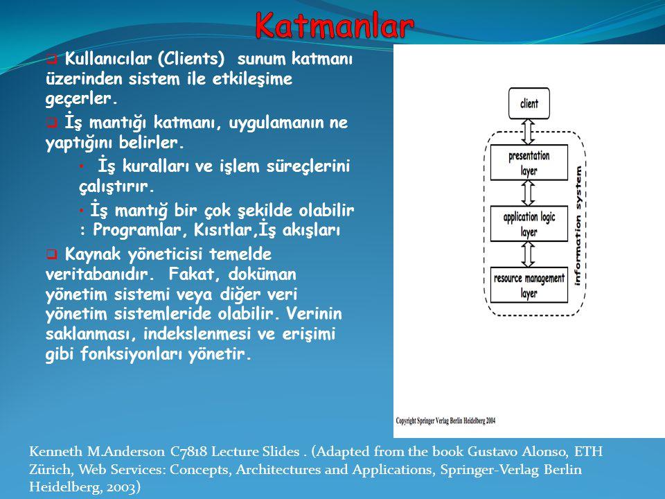  Dağıtık bilgi işleme  Bilgi sistem mimarileri (One – Tier, Client/Server,Middleware)  Internet Protokolleri  Mesajlaşma  Kurumsal Uygulama Entegrasyonu (Enterprise Application Integration - EAI)