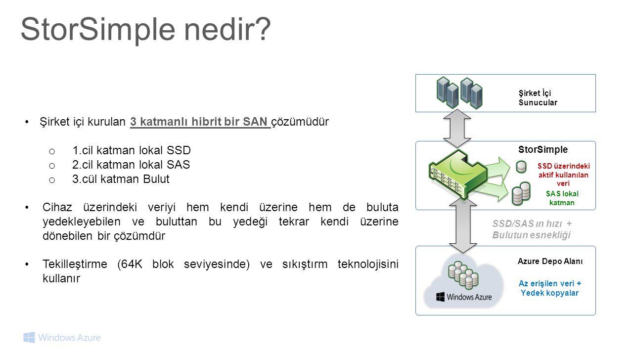 Şirket İçi Sunucular Az erişilen veri + Yedek kopyalar SSD/SAS ın hızı + Bulutun esnekliği SAS lokal katman SSD üzerindeki aktif kullanılan veri StorSimple Azure Depo Alanı •Şirket içi kurulan 3 katmanlı hibrit bir SAN çözümüdür o 1.cil katman lokal SSD o 2.cil katman lokal SAS o 3.cül katman Bulut •Cihaz üzerindeki veriyi hem kendi üzerine hem de buluta yedekleyebilen ve buluttan bu yedeği tekrar kendi üzerine dönebilen bir çözümdür •Tekilleştirme (64K blok seviyesinde) ve sıkıştırm teknolojisini kullanır