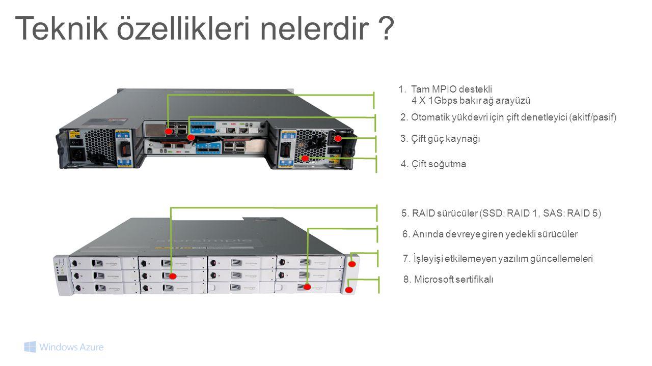 1. Tam MPIO destekli 4 X 1Gbps bakır ağ arayüzü 2. Otomatik yükdevri için çift denetleyici (akitf/pasif) 3. Çift güç kaynağı 4. Çift soğutma 5. RAID s