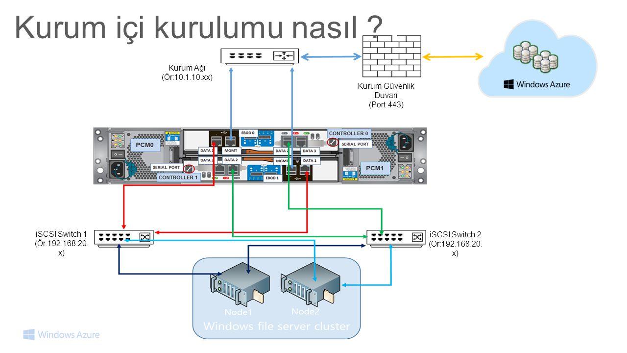 Kurum Ağı (Ör:10.1.10.xx) Kurum Güvenlik Duvarı (Port 443) iSCSI Switch 2 (Ör:192.168.20.