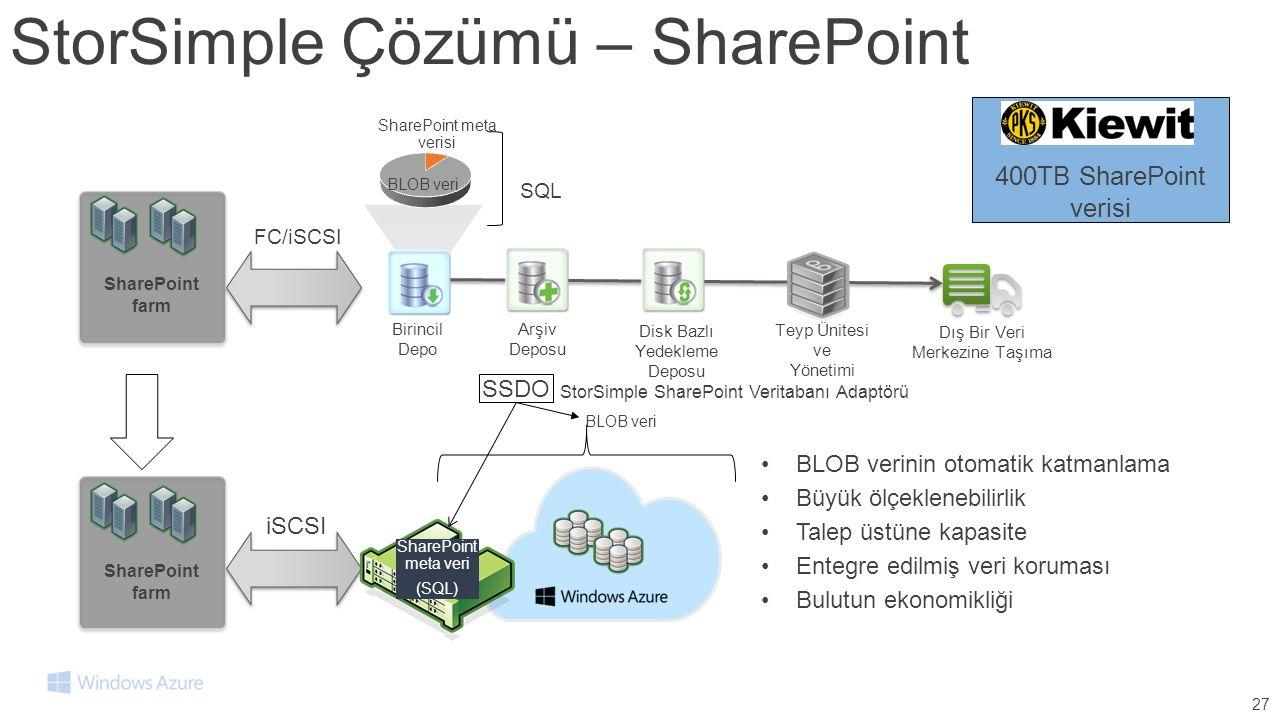 StorSimple Çözümü – SharePoint 27 SharePoint farm Birincil Depo Disk Bazlı Yedekleme Deposu Teyp Ünitesi ve Yönetimi Arşiv Deposu Dış Bir Veri Merkezine Taşıma FC/iSCSI SharePoint farm iSCSI SQL SharePoint meta verisi BLOB veri •BLOB verinin otomatik katmanlama •Büyük ölçeklenebilirlik •Talep üstüne kapasite •Entegre edilmiş veri koruması •Bulutun ekonomikliği SSDO StorSimple SharePoint Veritabanı Adaptörü SharePoint meta veri (SQL) BLOB veri 400TB SharePoint verisi