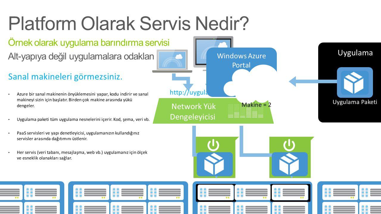 Platform Olarak Servis Nedir? Örnek olarak uygulama barındırma servisi Alt-yapıya değil uygulamalara odaklan Sanal makineleri görmezsiniz. • Azure bir