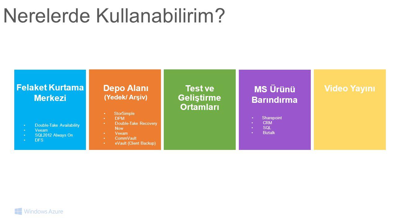 Depo Alanı (Yedek/ Arşiv) •StorSimple •DPM •Double-Take Recovery Now •Veeam •CommVault •eVault (Client Backup) Felaket Kurtama Merkezi •Double-Take Availability •Veeam •SQL2012 Always On •DFS Test ve Geliştirme Ortamları Video Yayını MS Ürünü Barındırma •Sharepoint •CRM •SQL •Biztalk
