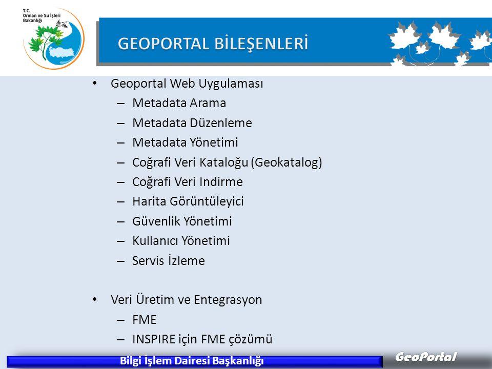 GeoPortal • Geoportal Web Uygulaması – Metadata Arama – Metadata Düzenleme – Metadata Yönetimi – Coğrafi Veri Kataloğu (Geokatalog) – Coğrafi Veri Ind