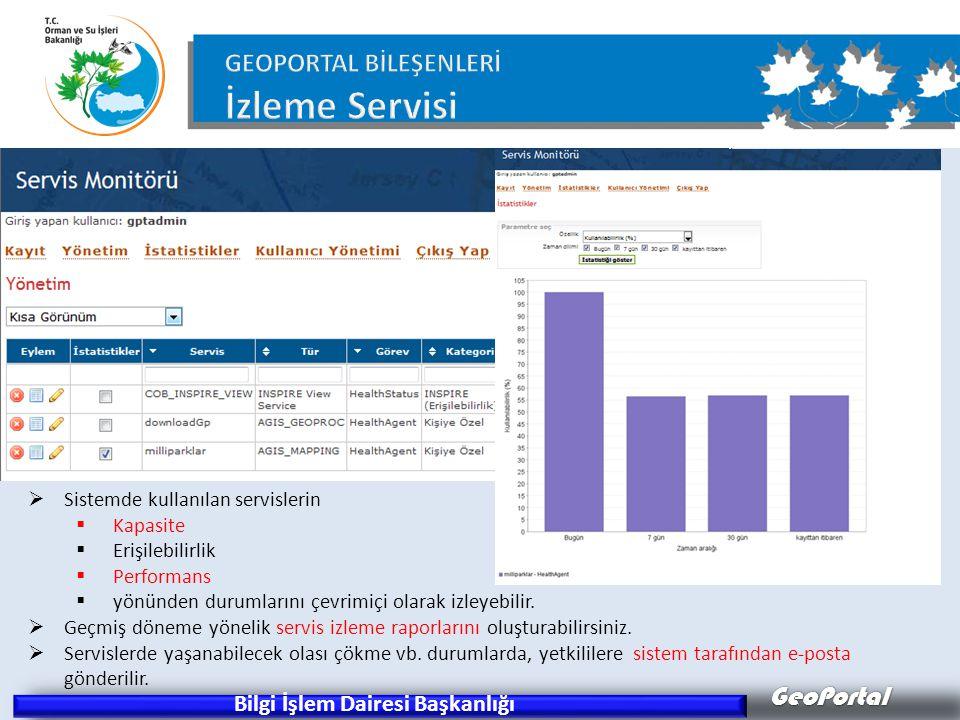 GeoPortal Bilgi İşlem Dairesi Başkanlığı  Sistemde kullanılan servislerin  Kapasite  Erişilebilirlik  Performans  yönünden durumlarını çevrimiçi