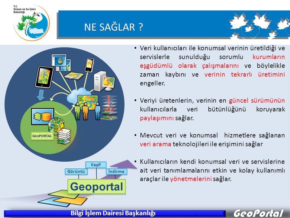 GeoPortal • Veri kullanıcıları ile konumsal verinin üretildiği ve servislerle sunulduğu sorumlu kurumların eşgüdümlü olarak çalışmalarını ve böylelikl