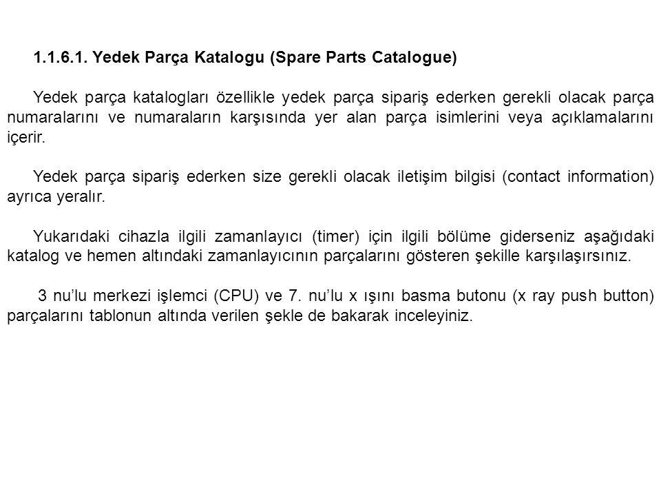 1.1.6.1. Yedek Parça Katalogu (Spare Parts Catalogue) Yedek parça katalogları özellikle yedek parça sipariş ederken gerekli olacak parça numaralarını