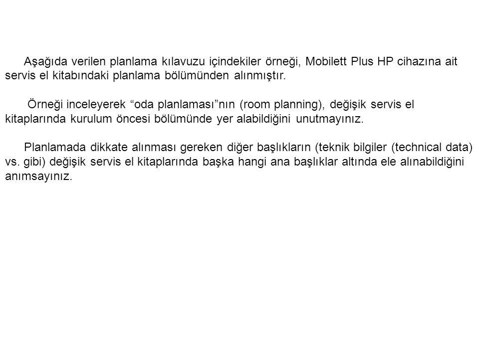 Aşağıda verilen planlama kılavuzu içindekiler örneği, Mobilett Plus HP cihazına ait servis el kitabındaki planlama bölümünden alınmıştır. Örneği incel