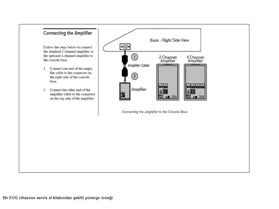 Bir EOG cihazının servis el kitabından şekilli yönerge örneği
