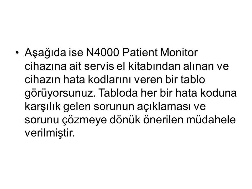 •Aşağıda ise N4000 Patient Monitor cihazına ait servis el kitabından alınan ve cihazın hata kodlarını veren bir tablo görüyorsunuz. Tabloda her bir ha